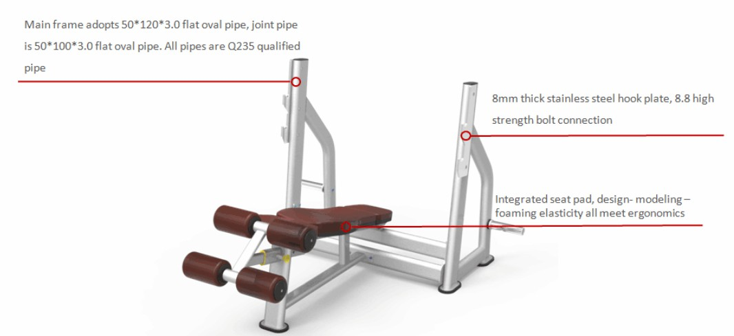 Olympic Decline Bench 1