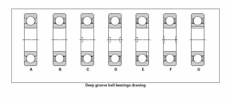 Commercial Strength Equipment Buying Guide Deep Groove Ball Bearing
