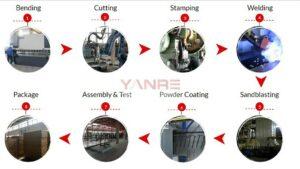 מדריך לקנייה של ציוד חוזק מסחרי תהליך ייצור 2