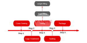 best wall ball buying guide manufacturing process 1