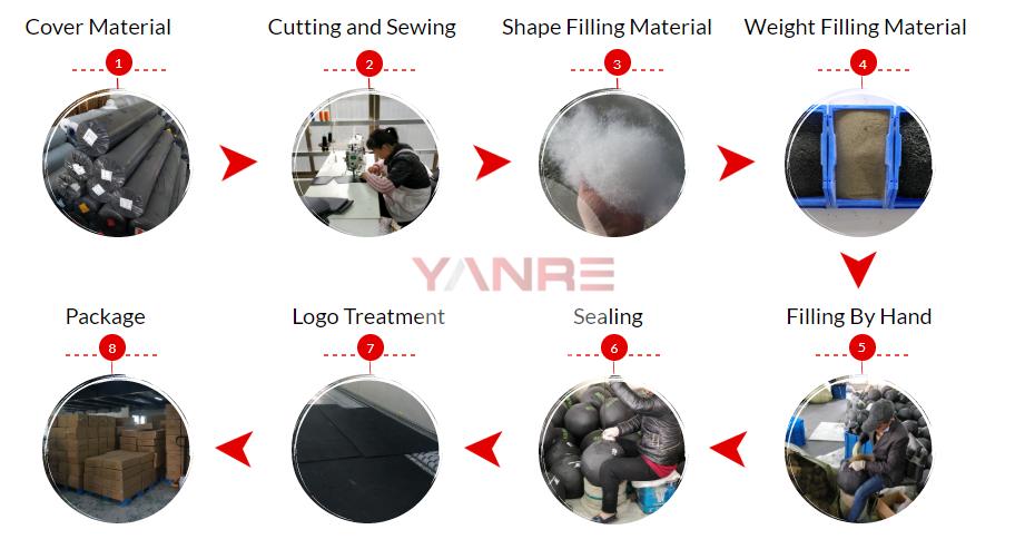 meilleur guide d'achat de boule de mur processus de fabrication 2