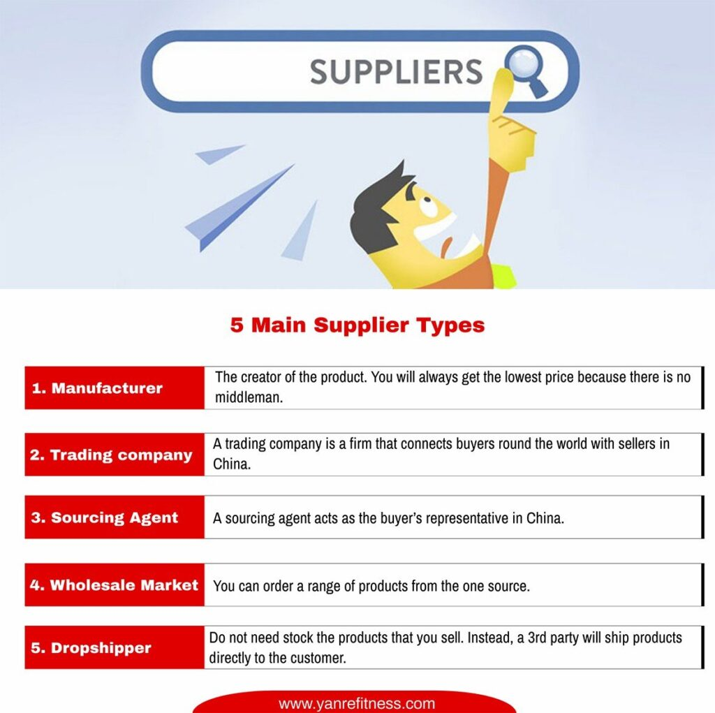 how to find trusted gym equipment manufacturers in china dropshipper