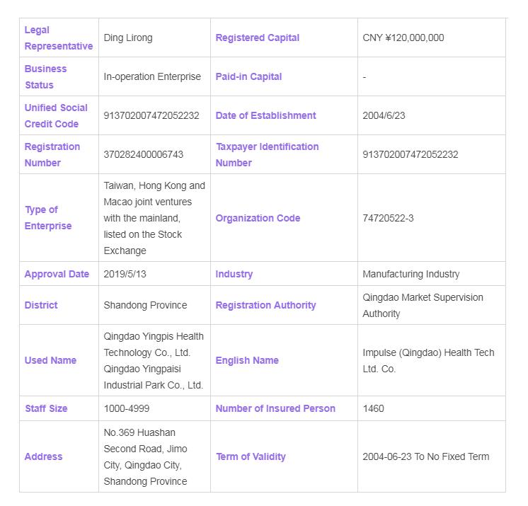 Top-10-gym-equipment-manufcturer-registration-form-2