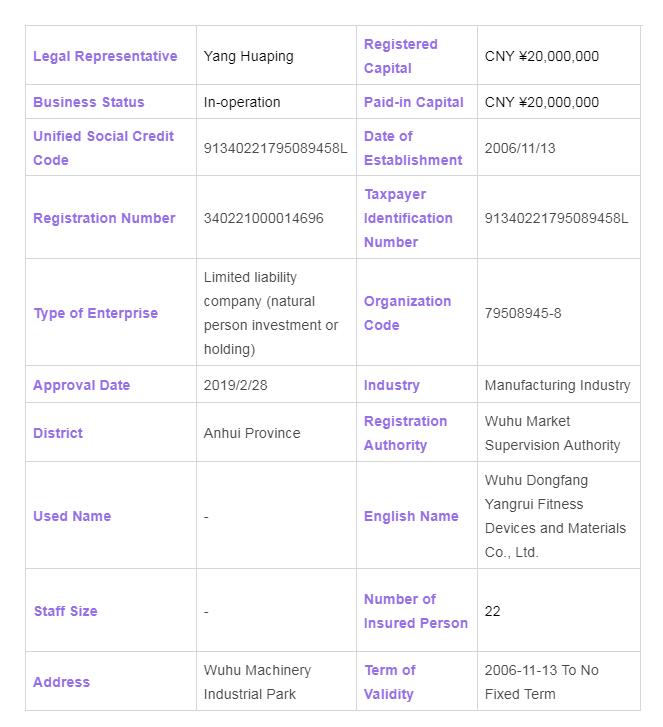 Top-10-gym-equipment-manufcturer-registration-form-3