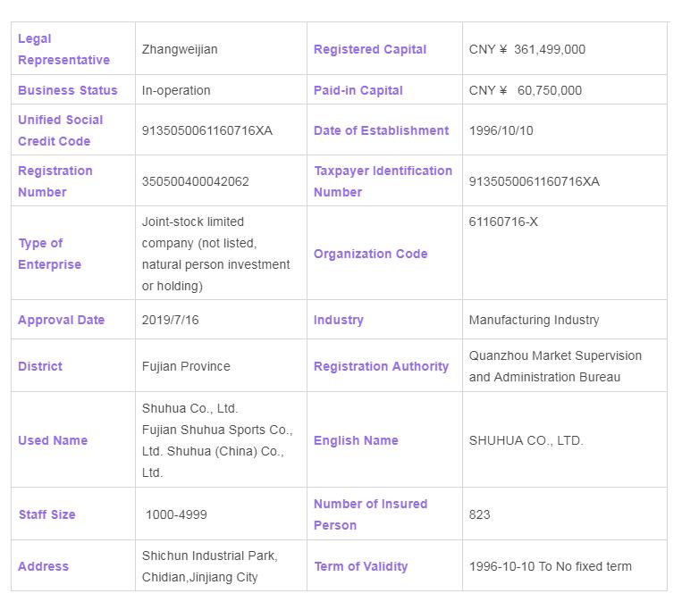 Top-10-gym-equipment-manufcturer-registration-form-6