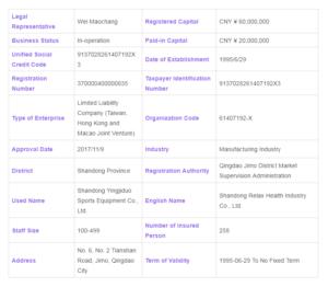 Top-10-gym-equipment-manufcturer-registration-form-7
