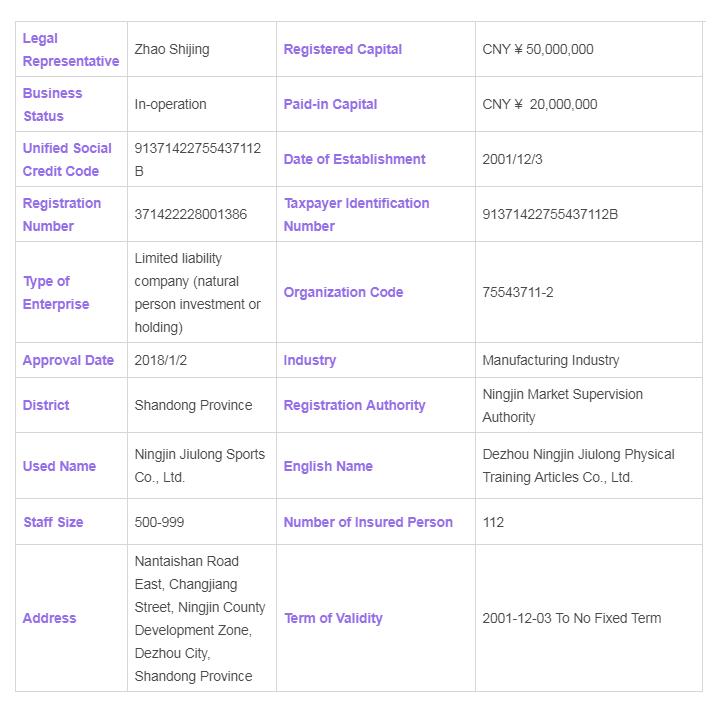 Top-10-gym-equipment-manufcturer-registration-form-8