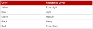 Resistance-Band-Color