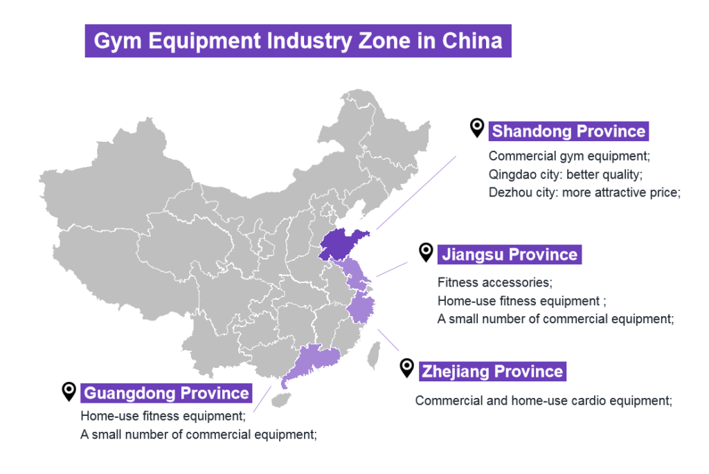 Top-10-gym-equipment-industry-zone