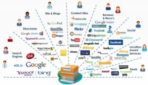 Different-Kinds-of-Marketing-Channels-1 3
