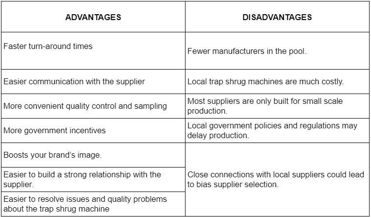 Trap Shrug Machine – The Definitive FAQ Guide 13
