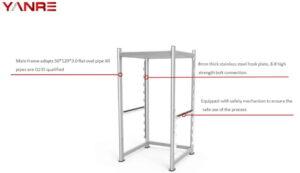 Fig 10 - A power cage - Yanre 3