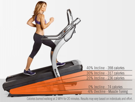 Commercial Incline Treadmill 1