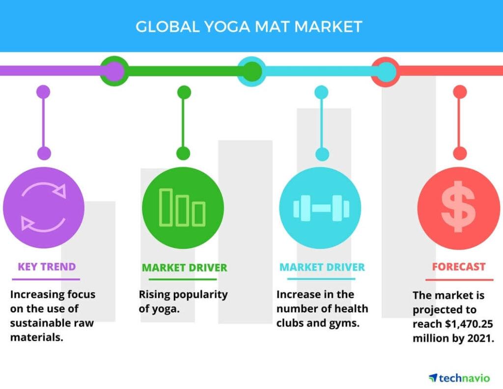 Round Yoga Mat 16