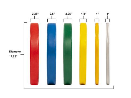 Rubber Weight Plates Manufacturer 13