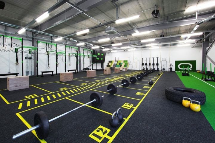 Don't Break the Bank – What it Costs to Start a CrossFit Gym 7