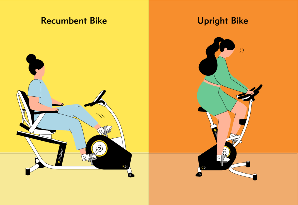 Commercial Exercise Bike 15