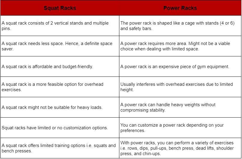Commercial Squat Rack 10