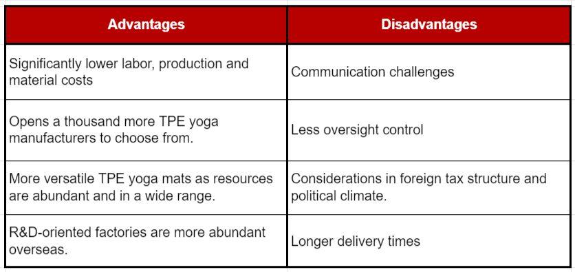 TPE Yoga Mat Manufacturer - Definitive FAQ Guide) 11