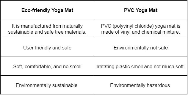 Eco-Friendly Yoga Mat Manufacturer 3