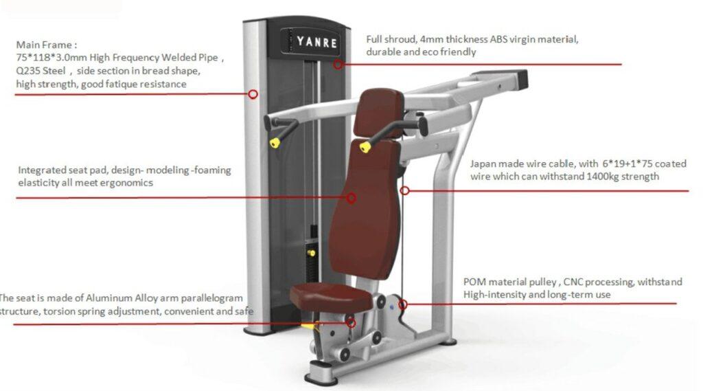 Fabricant d'appareils de fitness 19