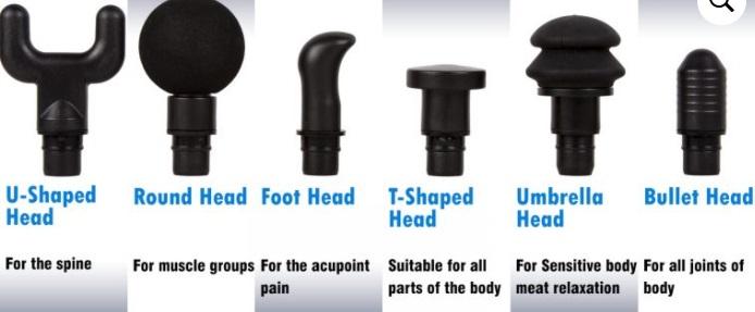 A Definitive Guide to Massage Guns Wholesale 8