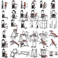 Wholesale Workout Equipment - The Definitive FAQ Guide 15