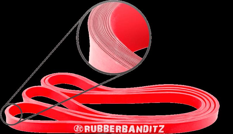 Resistance Loop Bands Manufacturer - The Definitive FAQ Guide 10