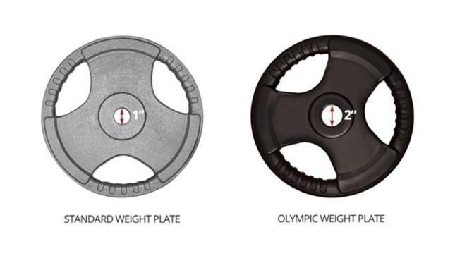 Olympic Weight Plates China - The Ultimate FAQ Guide 20