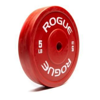 Olympic Weight Plates China - The Ultimate FAQ Guide 3
