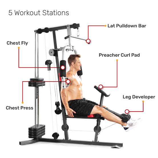 5 Station Gym Equipment 13
