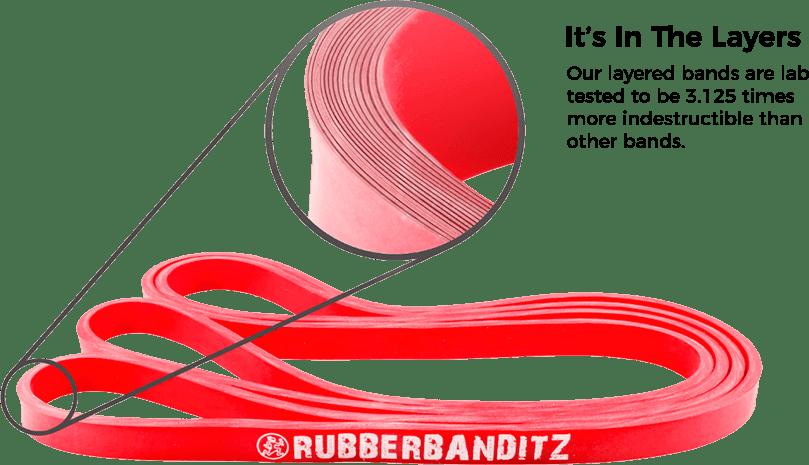 Wholesale Latex Resistance Bands 10