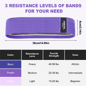 Wholesale Booty Bands - The Definitive FAQ Guide 11